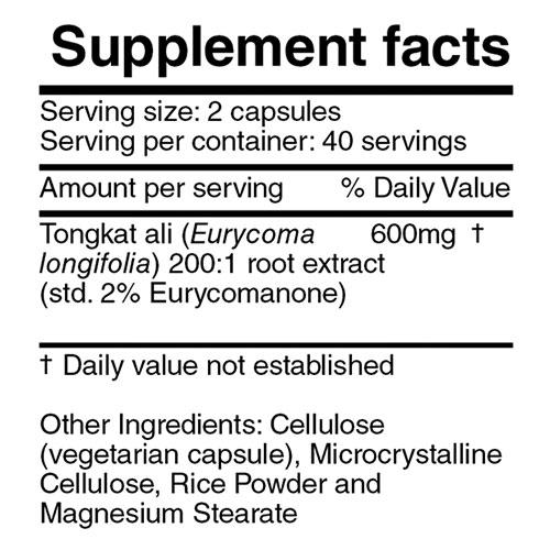 tongkat ali supplement facts